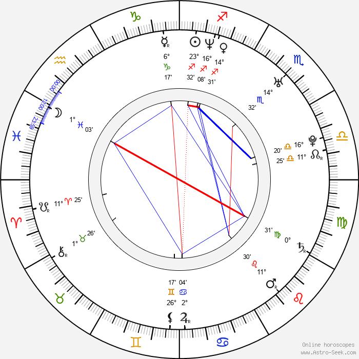 Priscila Souto - Birth horoscope chart