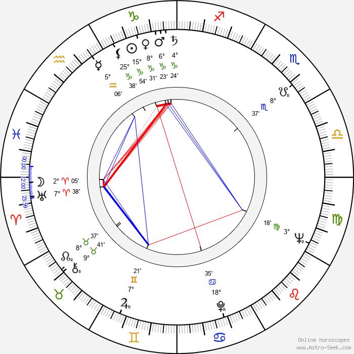 Professor Toru Tanaka - Birth horoscope chart