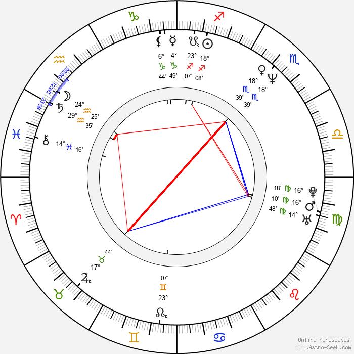 Prudence Liew - Birth horoscope chart
