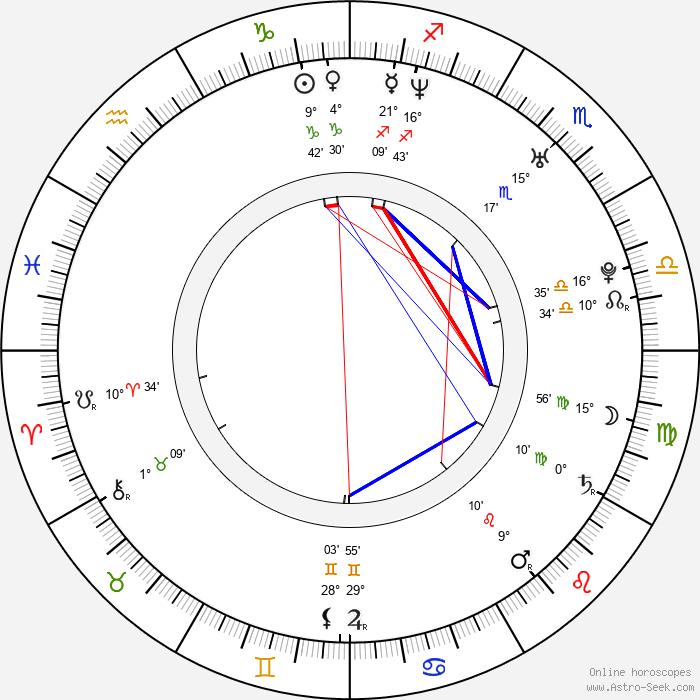 PSY - Birth horoscope chart