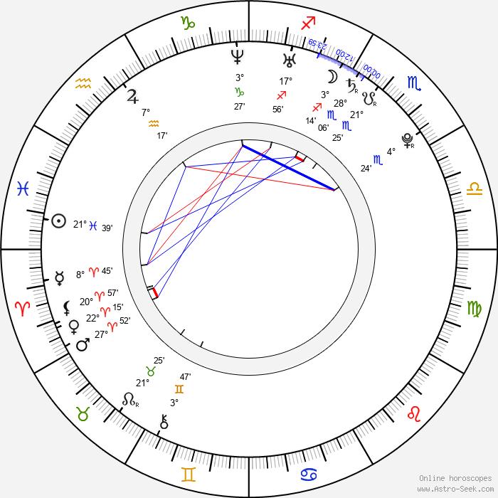 Puma Black - Birth horoscope chart