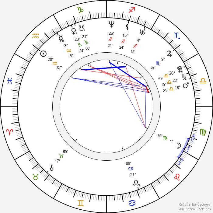 Pumwaree Yodkamol - Birth horoscope chart