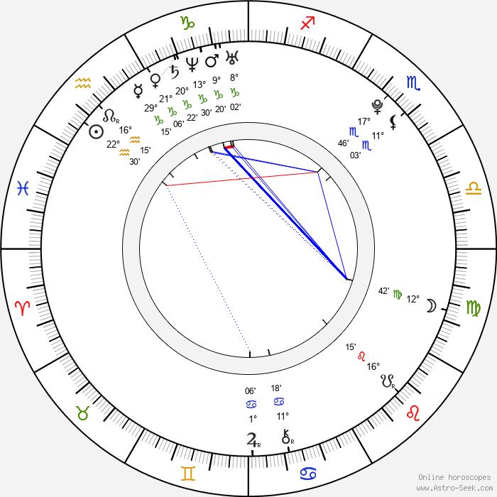 Q'Orianka Kilcher - Birth horoscope chart