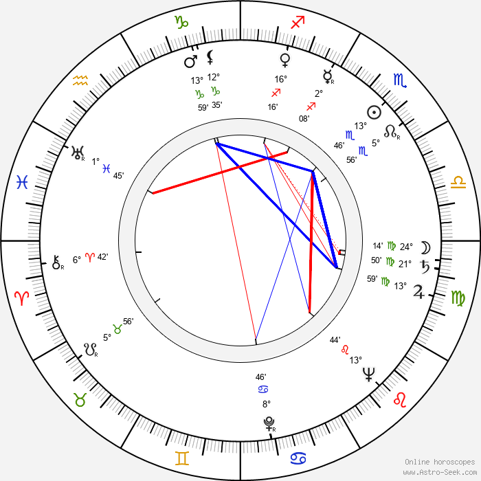 Quentin Lawrence - Birth horoscope chart