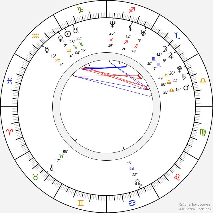 Quinn Allman - Birth horoscope chart
