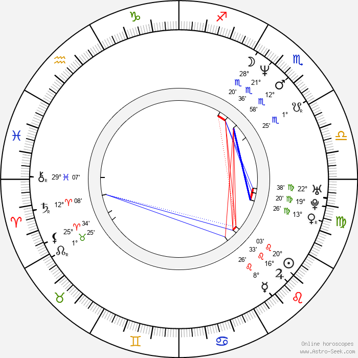 Quinn Cummings - Birth horoscope chart