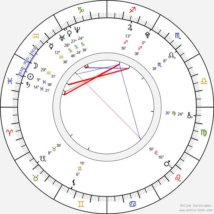 Quinn Shephard - Birth horoscope chart