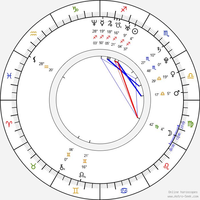 Rach-L - Birth horoscope chart