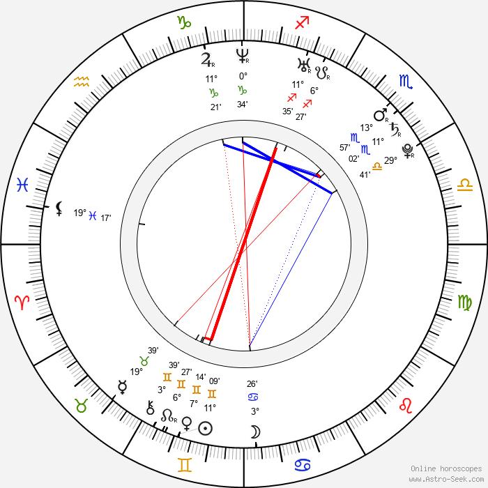 Rachael Gillam - Birth horoscope chart
