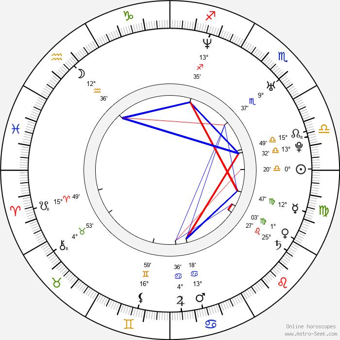 Rachael Yamagata - Birth horoscope chart