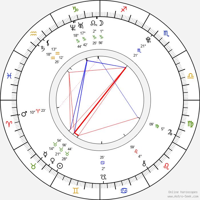Rachel Appleton - Birth horoscope chart