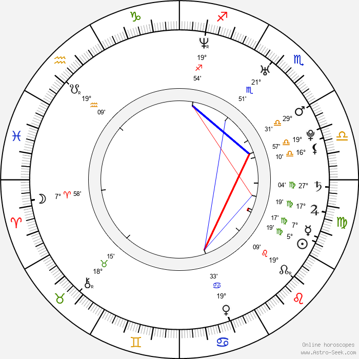 Rachel Khoo - Birth horoscope chart