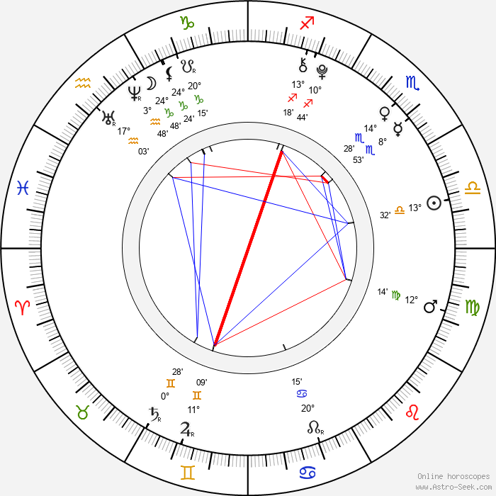 Rachel Pace - Birth horoscope chart