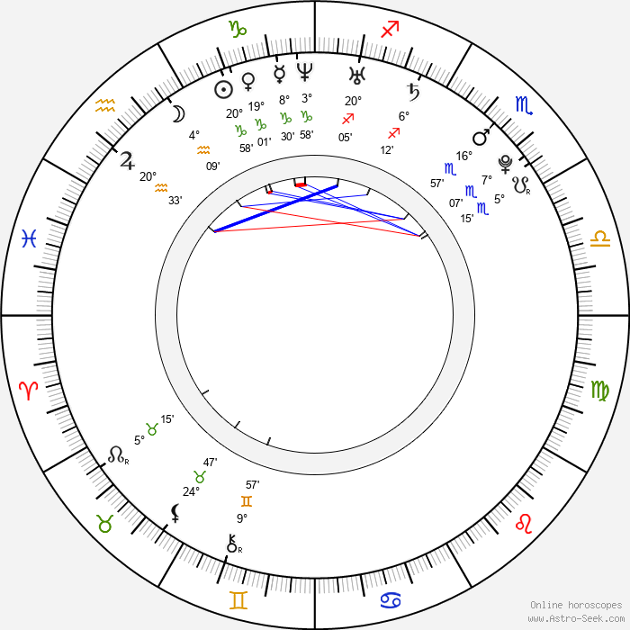 Rachel Riley - Birth horoscope chart