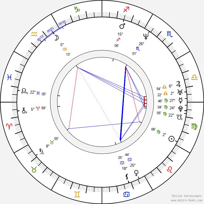 Rachel Shelley - Birth horoscope chart