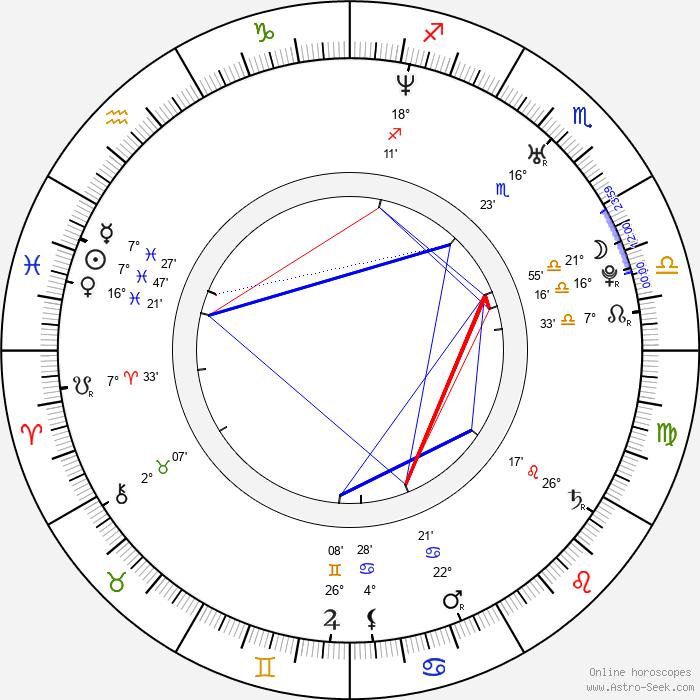 Rachel Veltri - Birth horoscope chart