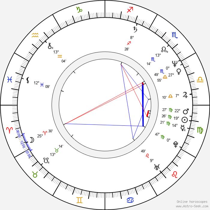 Rachel Ward - Birth horoscope chart
