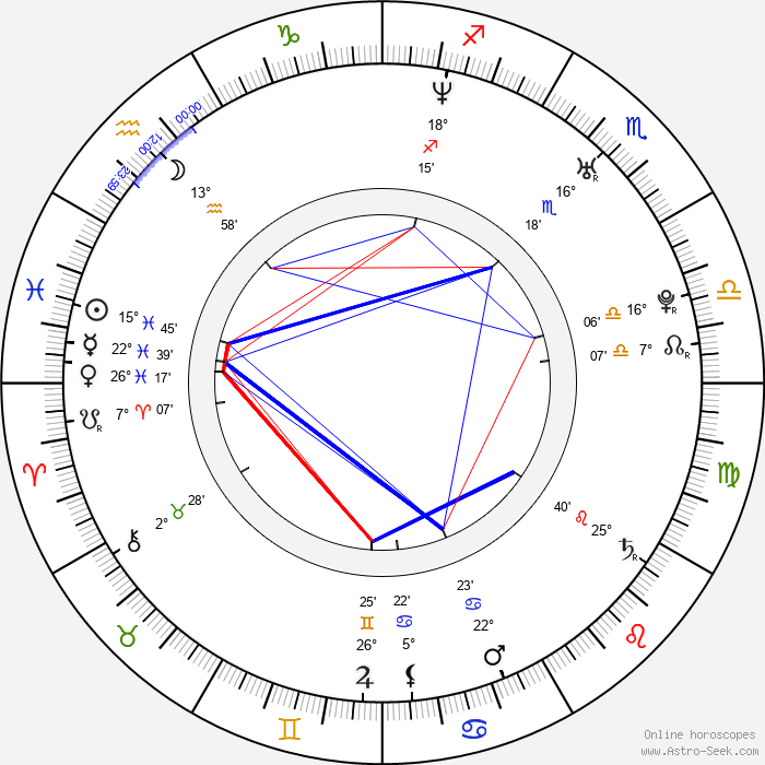 Rachelle Williams - Birth horoscope chart