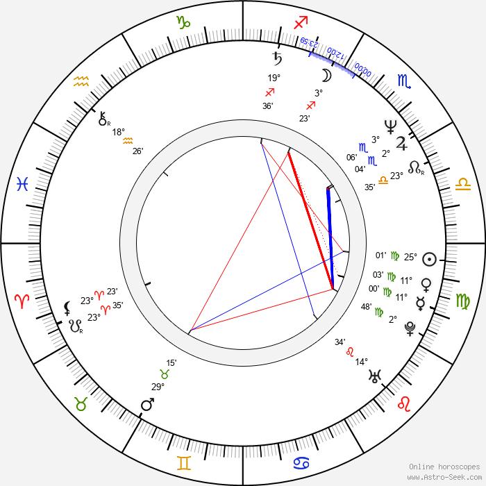 Rachid Taha - Birth horoscope chart