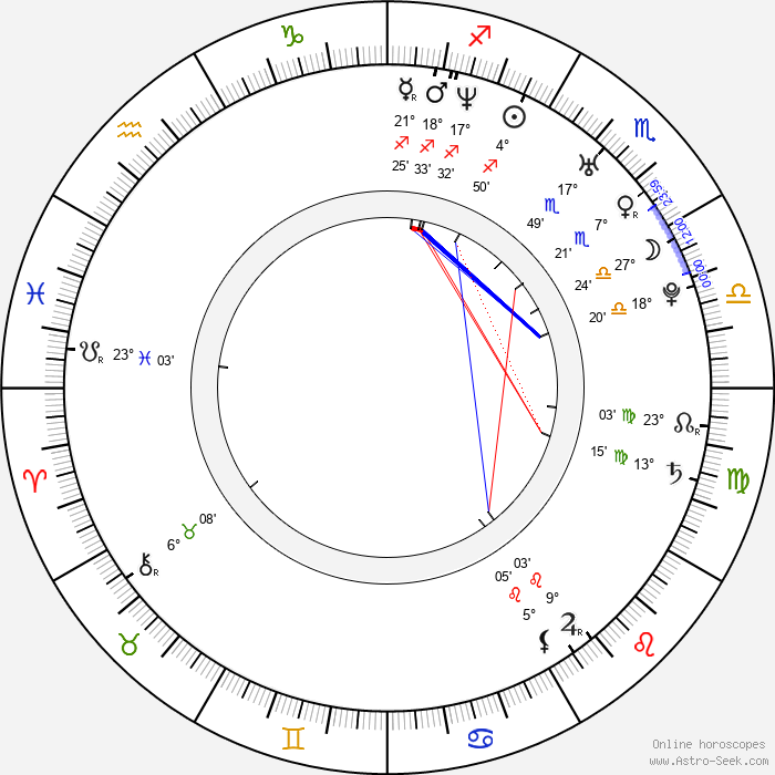 Radek Štěpánek - Birth horoscope chart