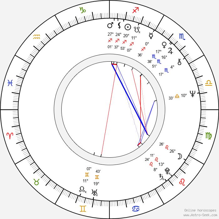 Radim Hladík Sr. - Birth horoscope chart