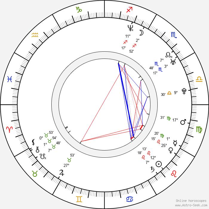Radium Cheung - Birth horoscope chart