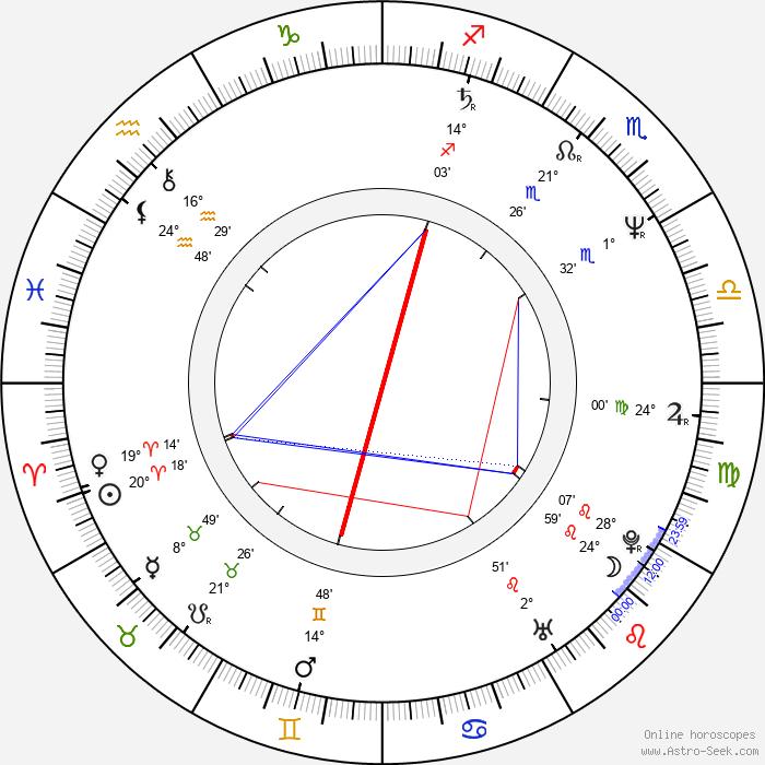 Radomil Uhlíř - Birth horoscope chart