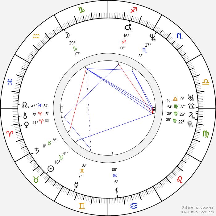 Radoslaw Pazura - Birth horoscope chart
