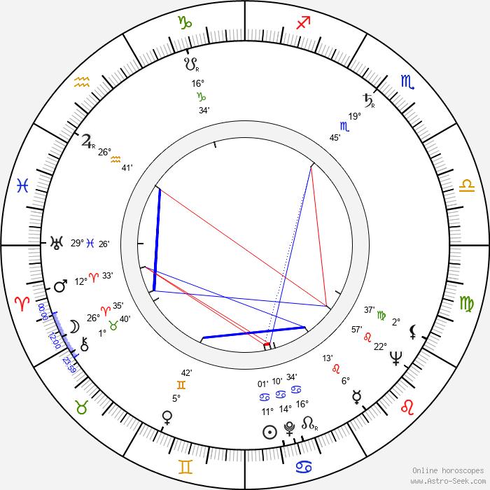 Rae Allen - Birth horoscope chart