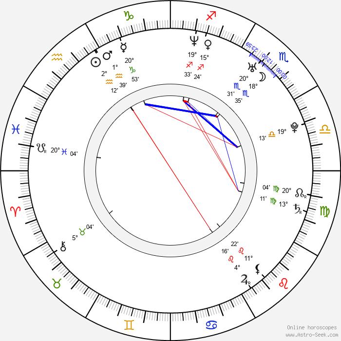 Raeanin Simpson - Birth horoscope chart