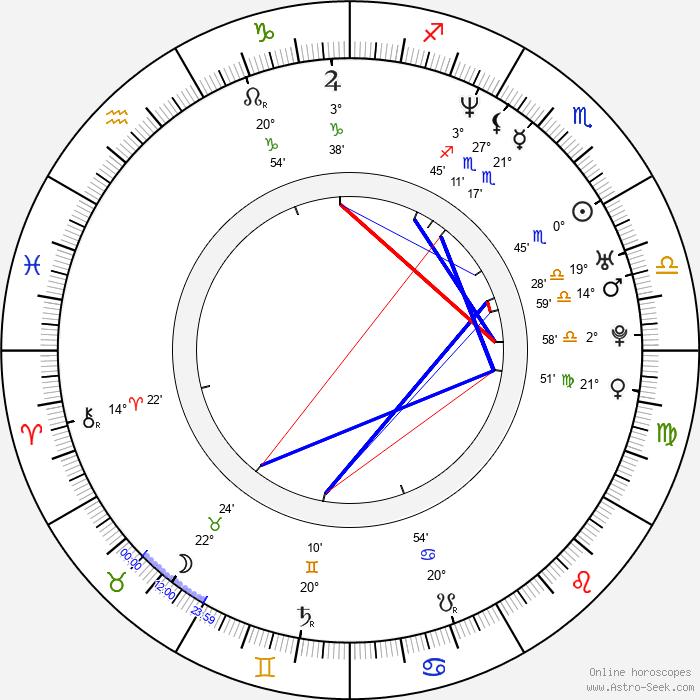 Raelee Hill - Birth horoscope chart