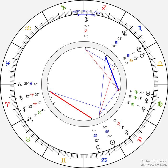 Rageh Omaar - Birth horoscope chart
