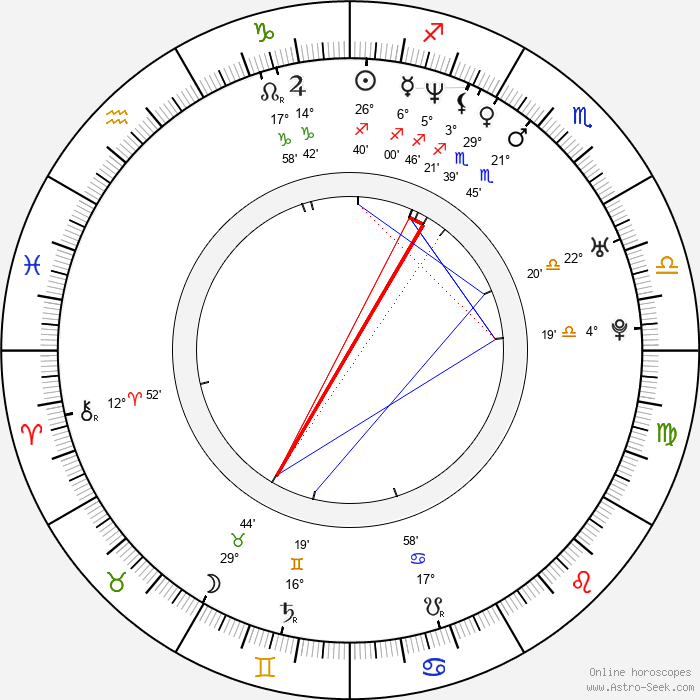 Rah Digga - Birth horoscope chart