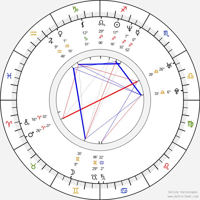 Rahat Fateh Ali Khan - Birth horoscope chart