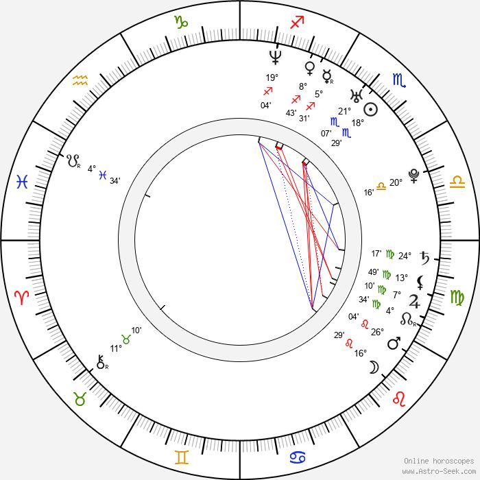 Raima Sen - Birth horoscope chart