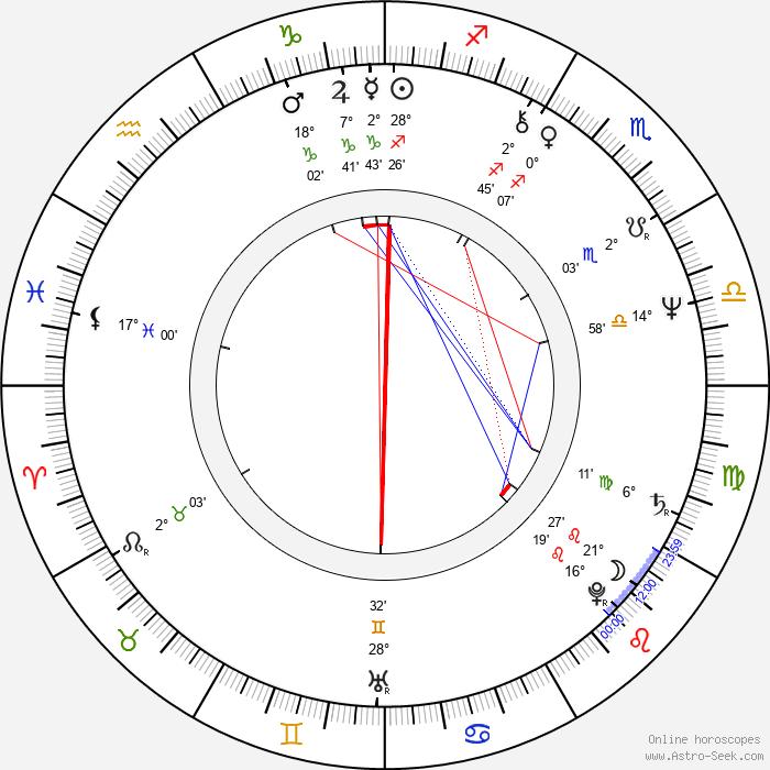 Raimo O. Niemi - Birth horoscope chart