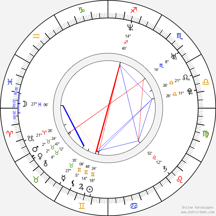 Rain Tolk - Birth horoscope chart