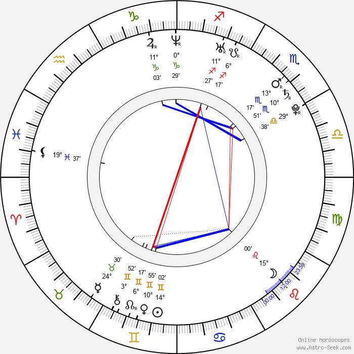 Rainie Yang - Birth horoscope chart
