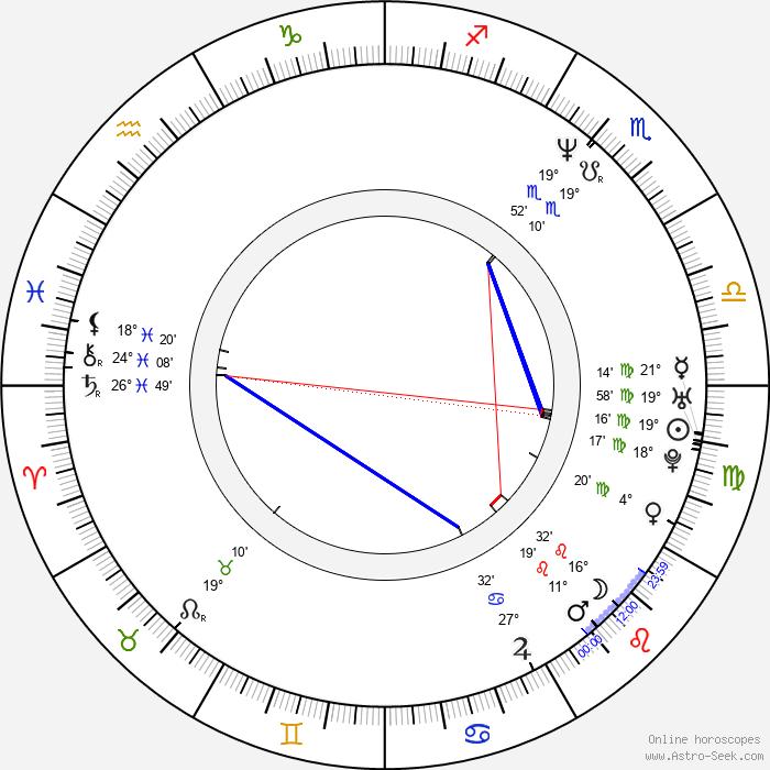 Ralf Bauer - Birth horoscope chart
