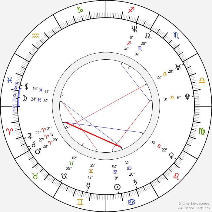 Ralf Schumacher - Birth horoscope chart