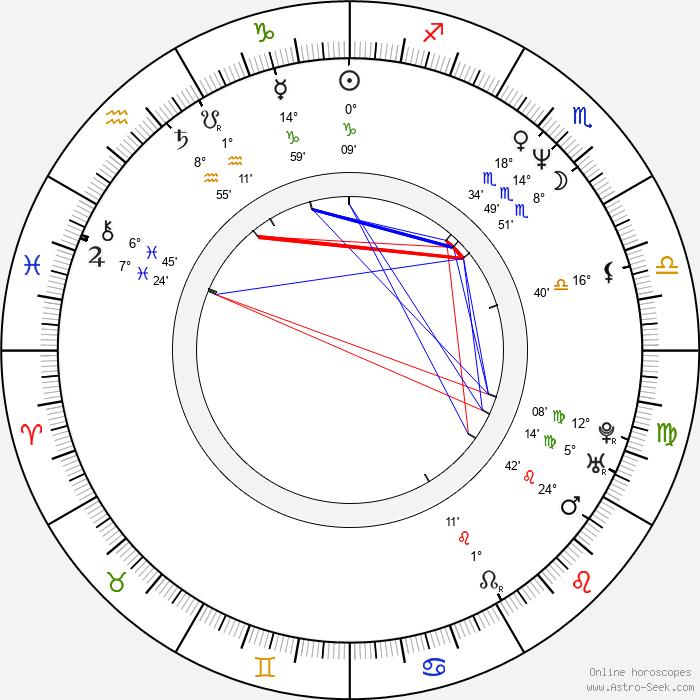 Ralph Fiennes - Birth horoscope chart
