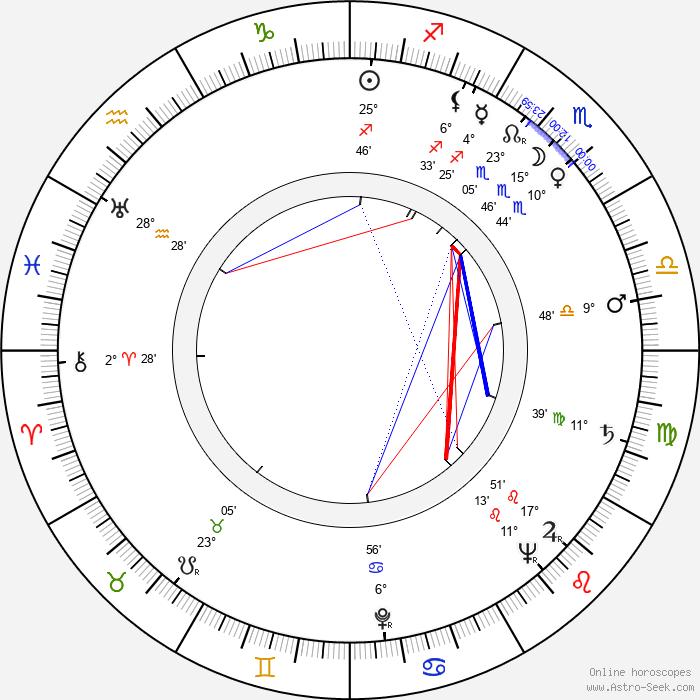 Ralph Levy - Birth horoscope chart