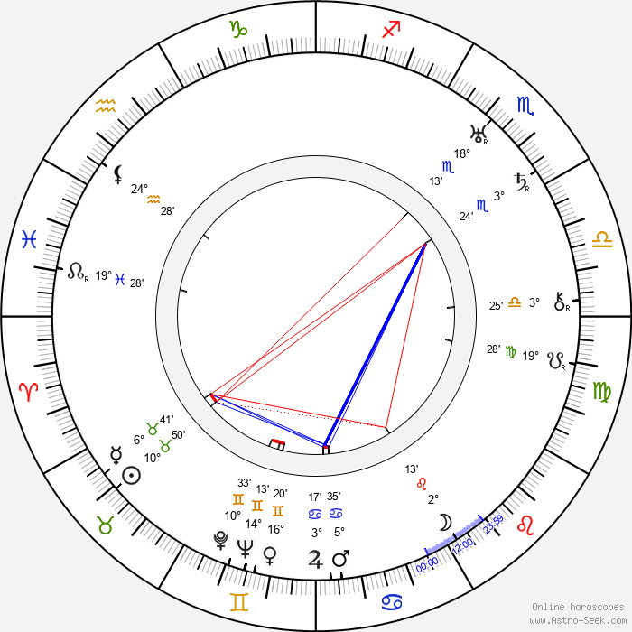 Ralph Murphy - Birth horoscope chart