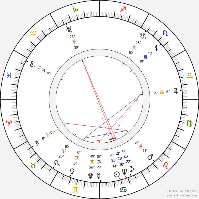Ralph Volkie - Birth horoscope chart