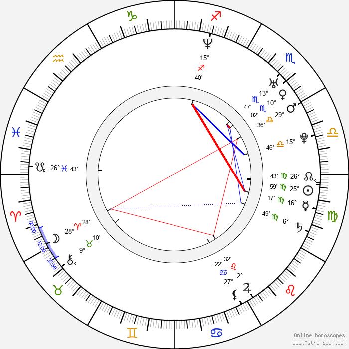 Ramin Karimloo - Birth horoscope chart
