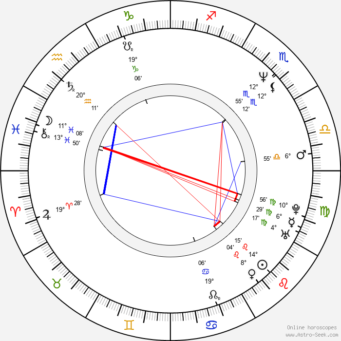 Ramon Estevez - Birth horoscope chart