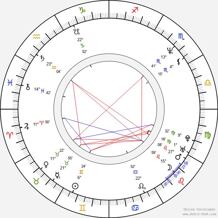 Ramón Salazar - Birth horoscope chart