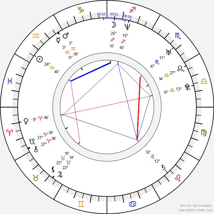 Randy Moss - Birth horoscope chart