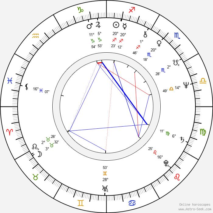 Randy Smith - Birth horoscope chart
