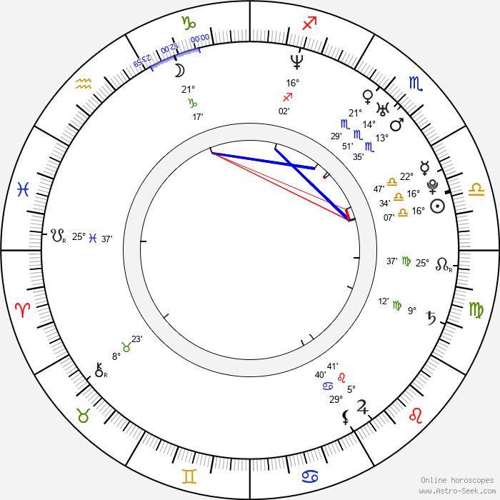 Randy Spelling - Birth horoscope chart